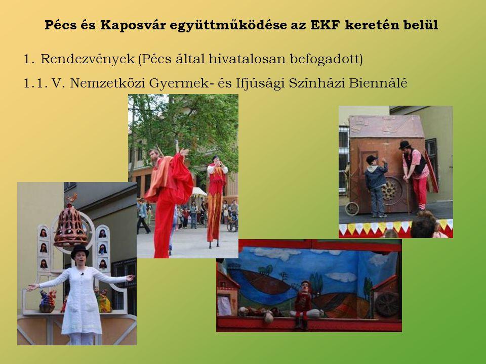 Pécs és Kaposvár együttműködése az EKF keretén belül 1.Rendezvények (Pécs által hivatalosan befogadott) 1.1.