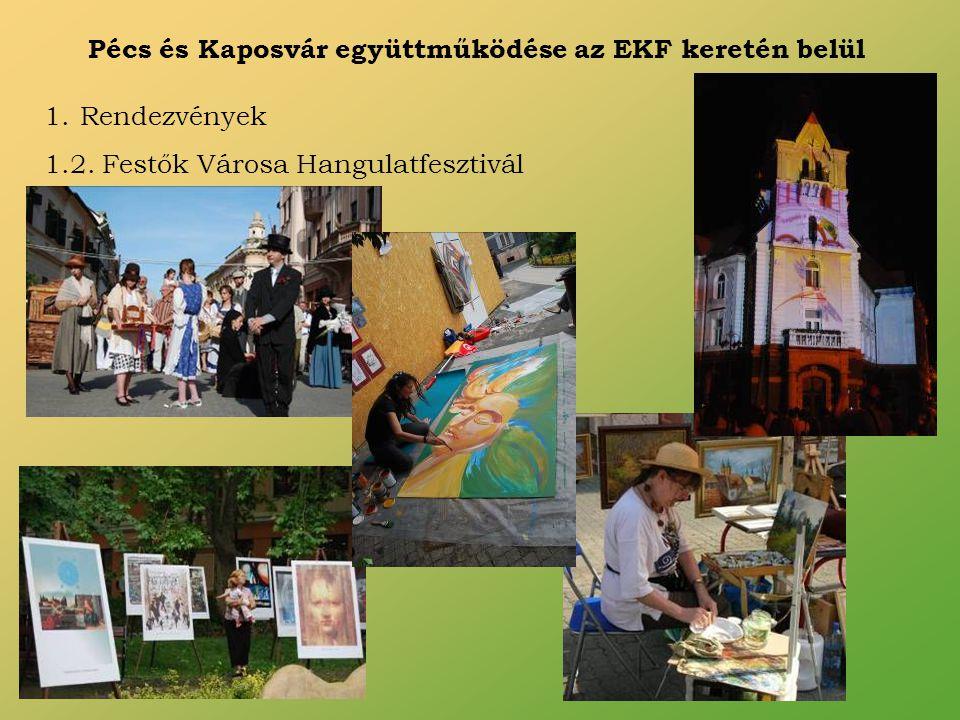 Pécs és Kaposvár együttműködése az EKF keretén belül 1.Rendezvények 1.2.