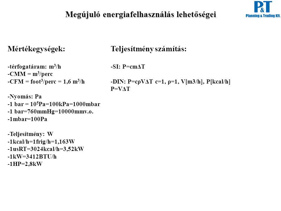 Megújuló energiafelhasználás lehetőségei Mértékegységek: -térfogatáram: m 3 /h -CMM = m 3 /perc -CFM = foot 3 /perc = 1,6 m 3 /h -Nyomás: Pa -1 bar =