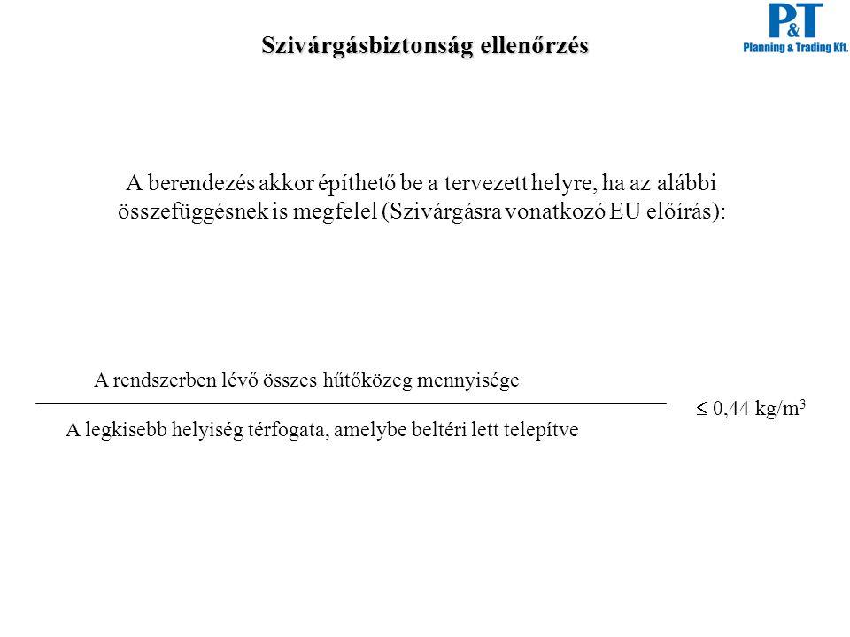 A berendezés akkor építhető be a tervezett helyre, ha az alábbi összefüggésnek is megfelel (Szivárgásra vonatkozó EU előírás): A rendszerben lévő össz