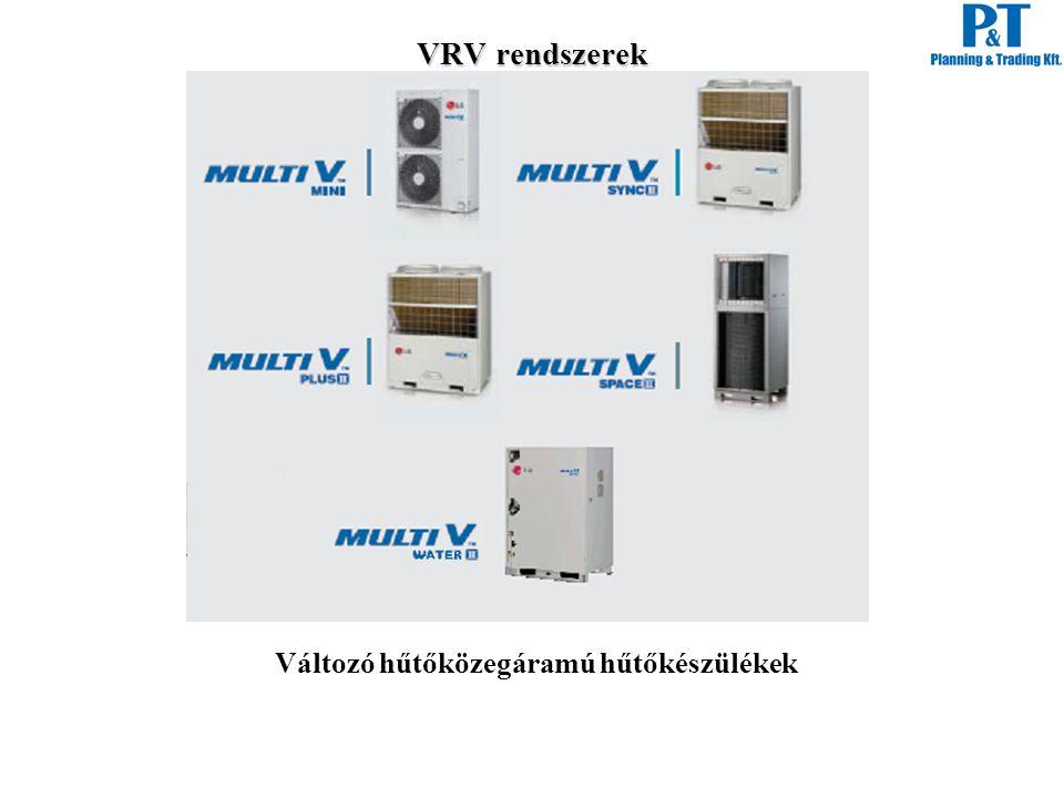 VRV rendszerek Változó hűtőközegáramú hűtőkészülékek