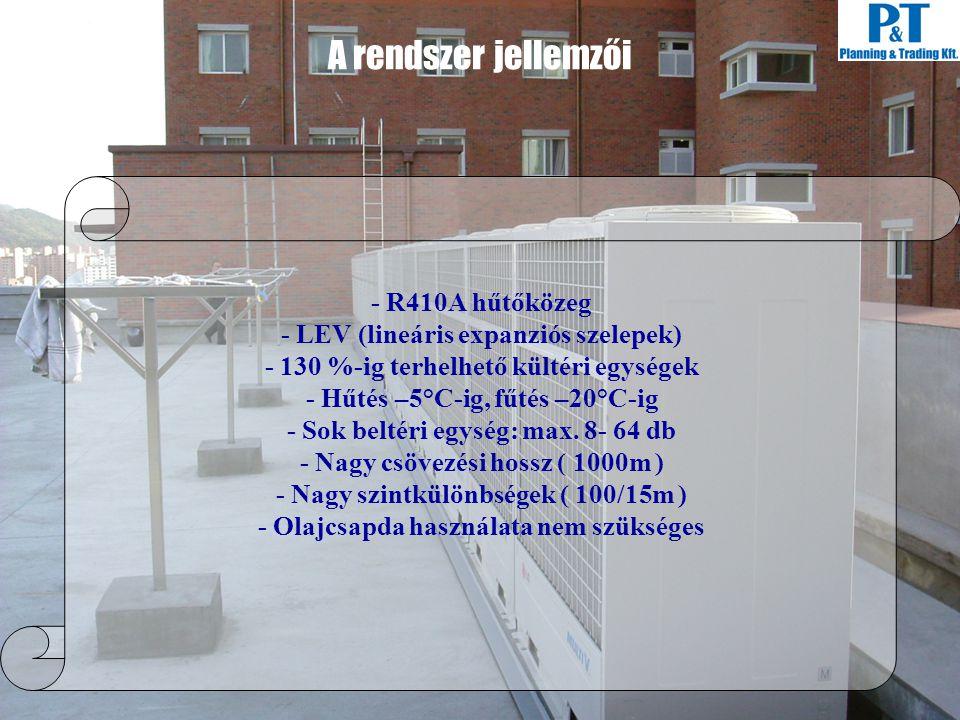 - R410A hűtőközeg - LEV (lineáris expanziós szelepek) - 130 %-ig terhelhető kültéri egységek - Hűtés –5°C-ig, fűtés –20°C-ig - Sok beltéri egység: max