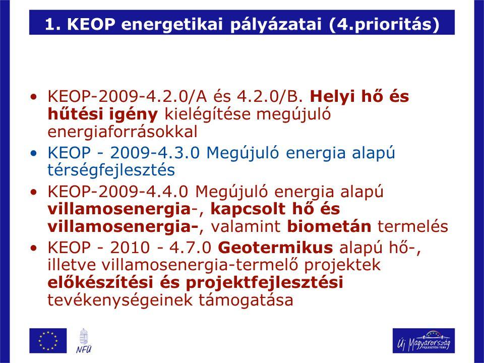 KEOP-2009-4.4.0 Megújuló energia alapú energiatermelés Támogatható tevékenységek: - napenergia alapú villamosenergia termelés - biomassza-felhasználás villamosenergia vagy kapcsolt hő és villamos-energia termelésre - vízenergia-hasznosítás: 5 MW alatti vízerőművek építése és felújítása - biogáz-termelés és felhasználása - geotermikus energia hasznosítása vill.