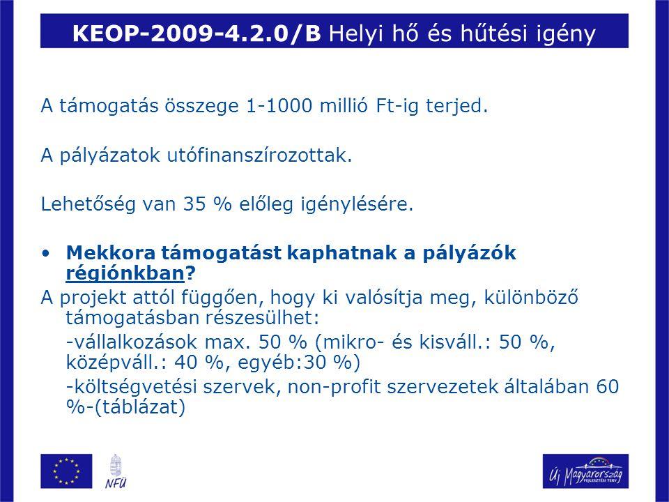 KEOP-2009-4.2.0/B Helyi hő és hűtési igény A támogatás összege 1-1000 millió Ft-ig terjed. A pályázatok utófinanszírozottak. Lehetőség van 35 % előleg