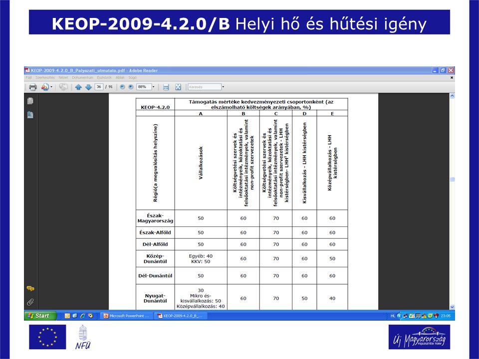 A GEO tarifa bemutatása II.Milyen esetekben igényelhető a tarifa.