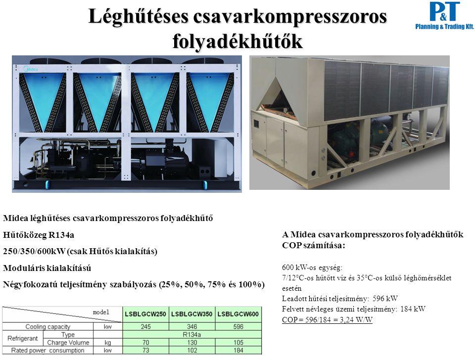 Midea léghűtéses csavarkompresszoros folyadékhűtő Hűtőközeg R134a 250/350/600kW (csak Hűtős kialakítás) Moduláris kialakítású Négyfokozatú teljesítmény szabályozás (25%, 50%, 75% és 100%) Léghűtéses csavarkompresszoros folyadékhűtők A Midea csavarkompresszoros folyadékhűtők COP számítása: 600 kW-os egység: 7/12°C-os hűtőtt víz és 35°C-os külső léghőmérséklet esetén Leadott hűtési teljesítmény: 596 kW Felvett névleges üzemi teljesítmény: 184 kW COP = 596/184 = 3,24 W/W