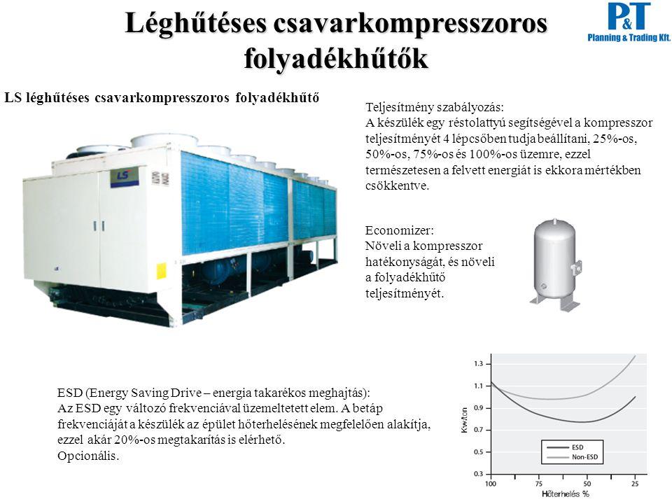 LS léghűtéses csavarkompresszoros folyadékhűtő Léghűtéses csavarkompresszoros folyadékhűtők Teljesítmény szabályozás: A készülék egy réstolattyú segítségével a kompresszor teljesítményét 4 lépcsőben tudja beállítani, 25%-os, 50%-os, 75%-os és 100%-os üzemre, ezzel természetesen a felvett energiát is ekkora mértékben csökkentve.