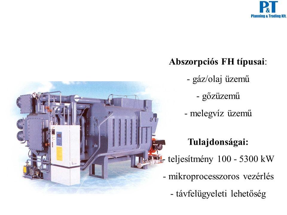 Abszorpciós FH típusai: - gáz/olaj üzemű - gőzüzemű - melegvíz üzemű Tulajdonságai: - teljesítmény 100 - 5300 kW - mikroprocesszoros vezérlés - távfelügyeleti lehetőség