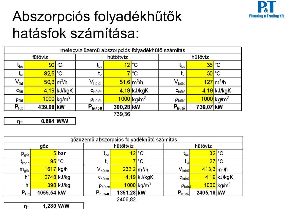 Abszorpciós folyadékhűtők hatásfok számítása: