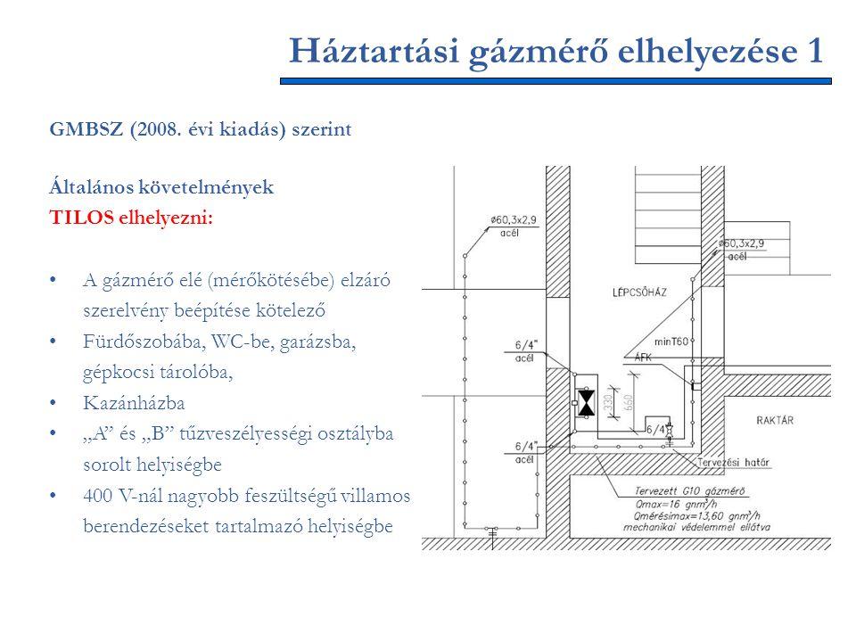Háztartási gázmérő elhelyezése 1 Általános követelmények TILOS elhelyezni: A gázmérő elé (mérőkötésébe) elzáró szerelvény beépítése kötelező Fürdőszob
