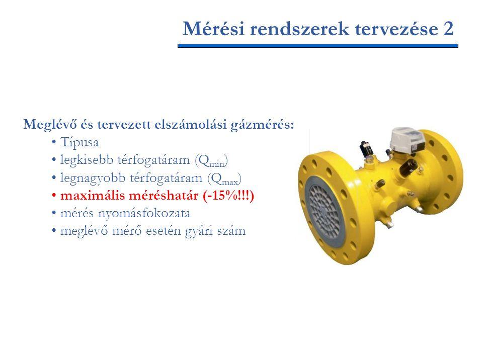 Mérési rendszerek tervezése 2 Meglévő és tervezett elszámolási gázmérés: Típusa legkisebb térfogatáram (Q min ) legnagyobb térfogatáram (Q max ) maxim