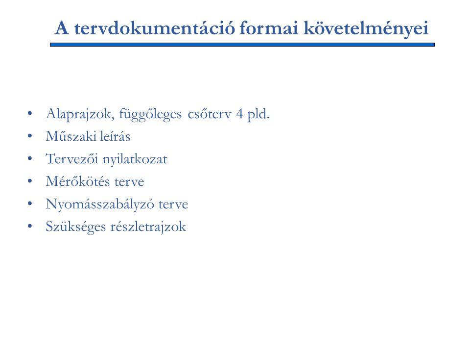 A tervdokumentáció formai követelményei Alaprajzok, függőleges csőterv 4 pld. Műszaki leírás Tervezői nyilatkozat Mérőkötés terve Nyomásszabályzó terv