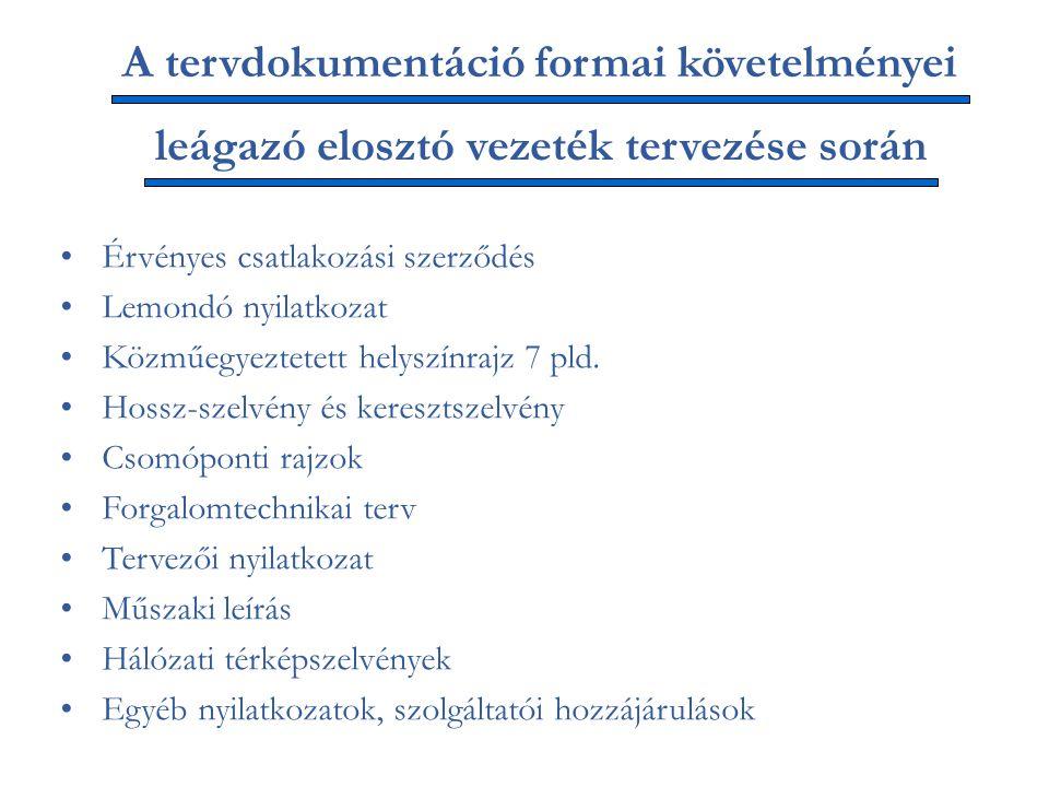 A tervdokumentáció formai követelményei Érvényes csatlakozási szerződés Lemondó nyilatkozat Közműegyeztetett helyszínrajz 7 pld. Hossz-szelvény és ker