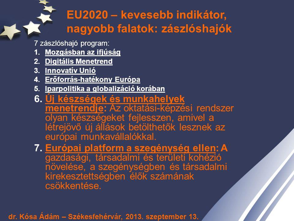 """""""Új készségek és munkahelyek menetrendje zászlóshajóról COM(2010) 682 - 2010.11.23-ai COM közlemény – alap: nemzeti hatáskör 4 prioritást (13 intézkedést) jelöl ki: –Működőképes munkaerőpiacok létrehozása – új impulzus a rugalmas biztonságnak –Képzettebb munkaerő – foglalkoztatáshoz szükséges készségek kialakítása –Munkavégzés fejlesztése - munkaminőség és munkafeltételek javítása –Munkahelyteremtés és munkaerő-kereslet növelése – munkahelyteremtés támogatása dr."""