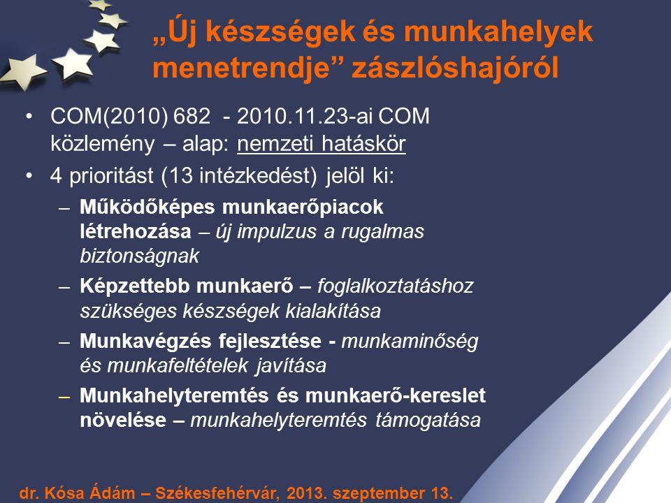 """""""Új készségek és munkahelyek menetrendje"""" zászlóshajóról COM(2010) 682 - 2010.11.23-ai COM közlemény – alap: nemzeti hatáskör 4 prioritást (13 intézke"""