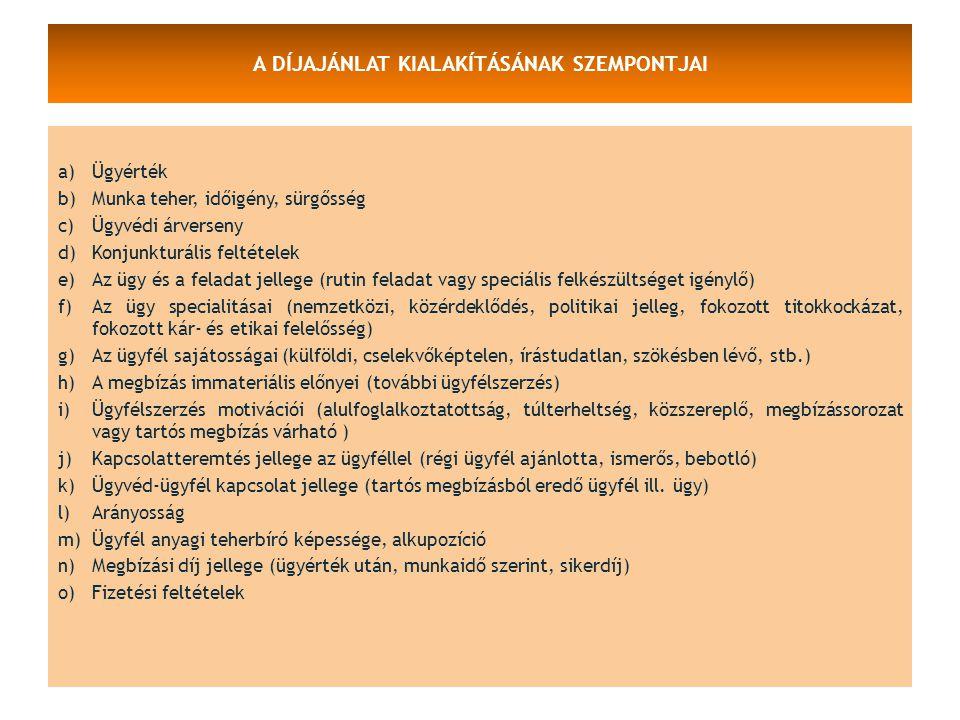 A DÍJAJÁNLAT KIALAKÍTÁSÁNAK SZEMPONTJAI a)Ügyérték b)Munka teher, időigény, sürgősség c)Ügyvédi árverseny d)Konjunkturális feltételek e)Az ügy és a fe