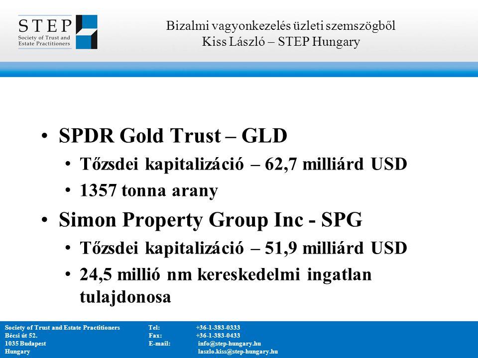 SPDR Gold Trust – GLD Tőzsdei kapitalizáció – 62,7 milliárd USD 1357 tonna arany Simon Property Group Inc - SPG Tőzsdei kapitalizáció – 51,9 milliárd USD 24,5 millió nm kereskedelmi ingatlan tulajdonosa Bizalmi vagyonkezelés üzleti szemszögből Kiss László – STEP Hungary Society of Trust and Estate PractitionersTel:+36-1-383-0333 Bécsi út 52.