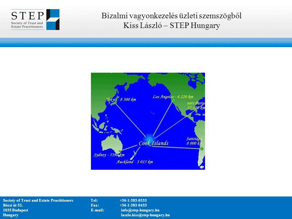 Bizalmi vagyonkezelés üzleti szemszögből Kiss László – STEP Hungary Society of Trust and Estate PractitionersTel:+36-1-383-0333 Bécsi út 52.