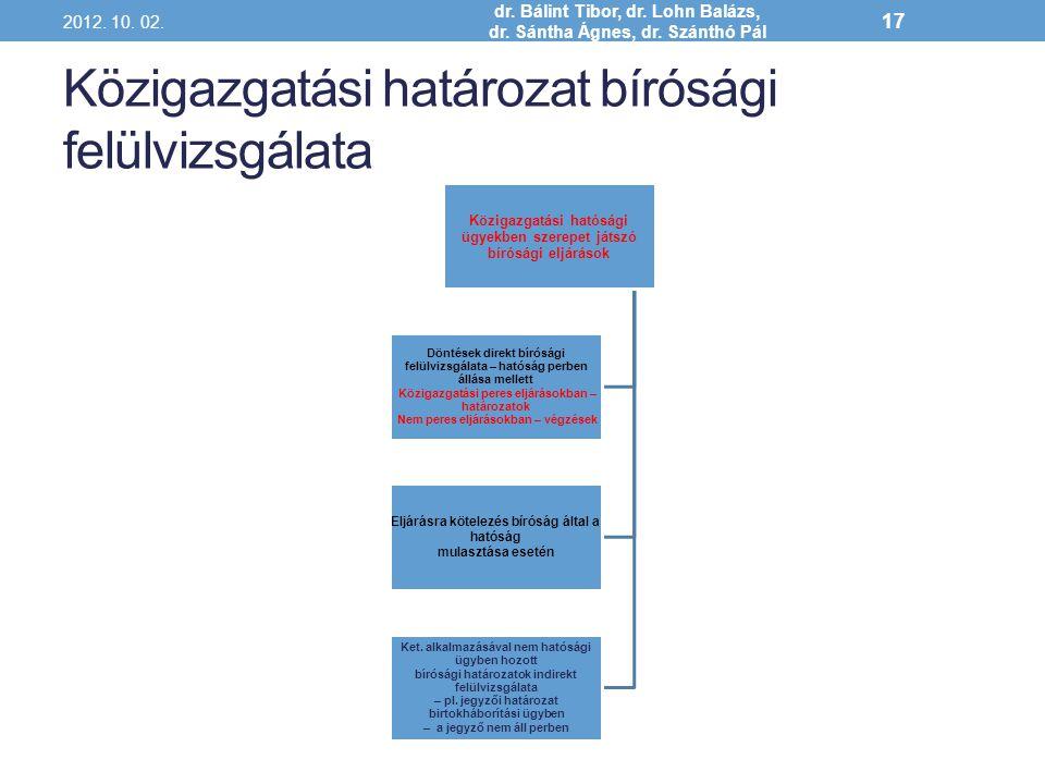 Közigazgatási határozat bírósági felülvizsgálata 2012. 10. 02. dr. Bálint Tibor, dr. Lohn Balázs, dr. Sántha Ágnes, dr. Szánthó Pál 17 Közigazgatási h