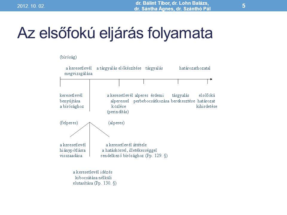 Az elsőfokú eljárás folyamata 2012. 10. 02. dr. Bálint Tibor, dr. Lohn Balázs, dr. Sántha Ágnes, dr. Szánthó Pál 5