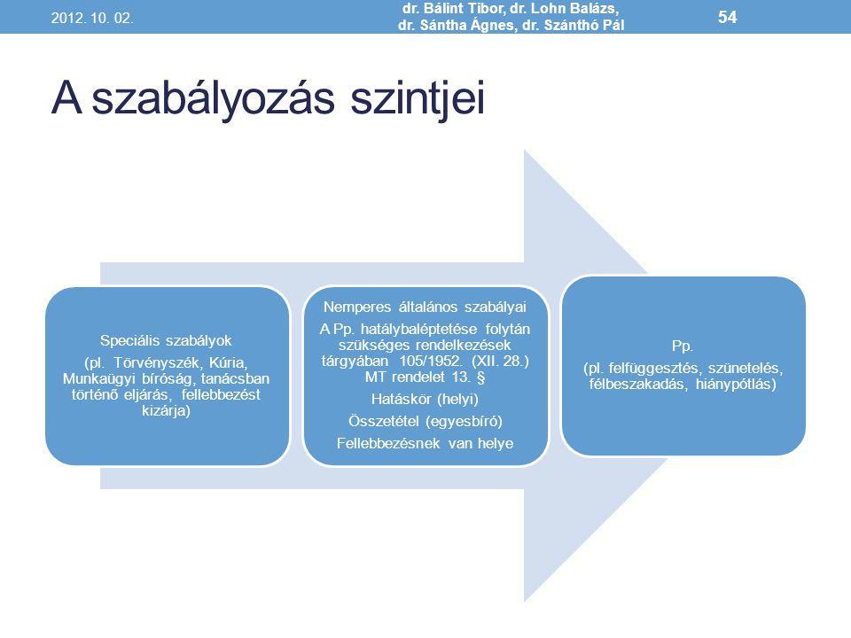 A szabályozás szintjei 2012. 10. 02. dr. Bálint Tibor, dr. Lohn Balázs, dr. Sántha Ágnes, dr. Szánthó Pál 54 Speciális szabályok (pl. Törvényszék, Kúr