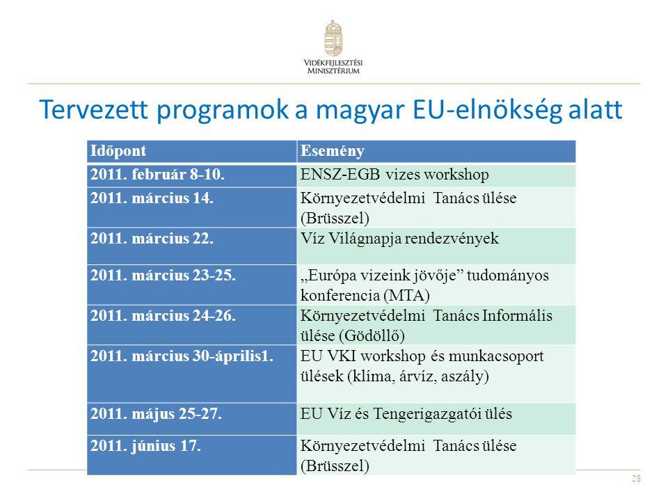 28 Tervezett programok a magyar EU-elnökség alatt IdőpontEsemény 2011. február 8-10.ENSZ-EGB vizes workshop 2011. március 14.Környezetvédelmi Tanács ü