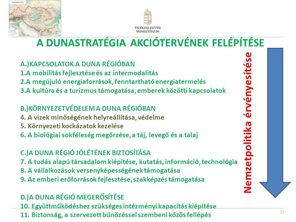 31 A DUNASTRATÉGIA AKCIÓTERVÉNEK FELÉPÍTÉSE A.)KAPCSOLATOK A DUNA RÉGIÓBAN 1.A mobilitás fejlesztése és az intermodalitás 2.A megújuló energiaforrások, fenntartható energiatermelés 3.A kultúra és a turizmus támogatása, emberek közötti kapcsolatok B.)KÖRNYEZETVÉDELEM A DUNA RÉGIÓBAN 4.