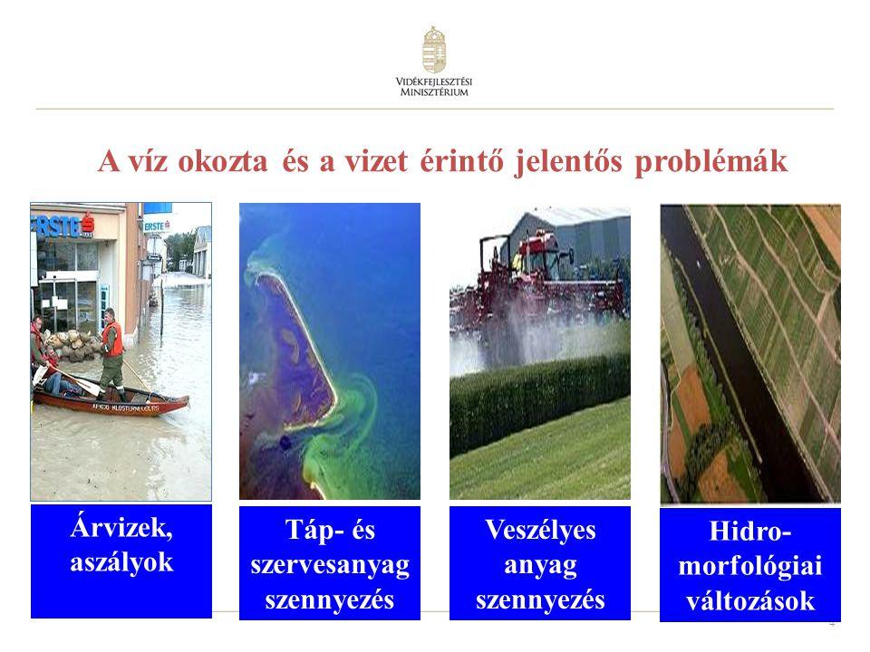 4 Táp- és szervesanyag szennyezés Veszélyes anyag szennyezés Hidro- morfológiai változások Árvizek, aszályok A víz okozta és a vizet érintő jelentős problémák
