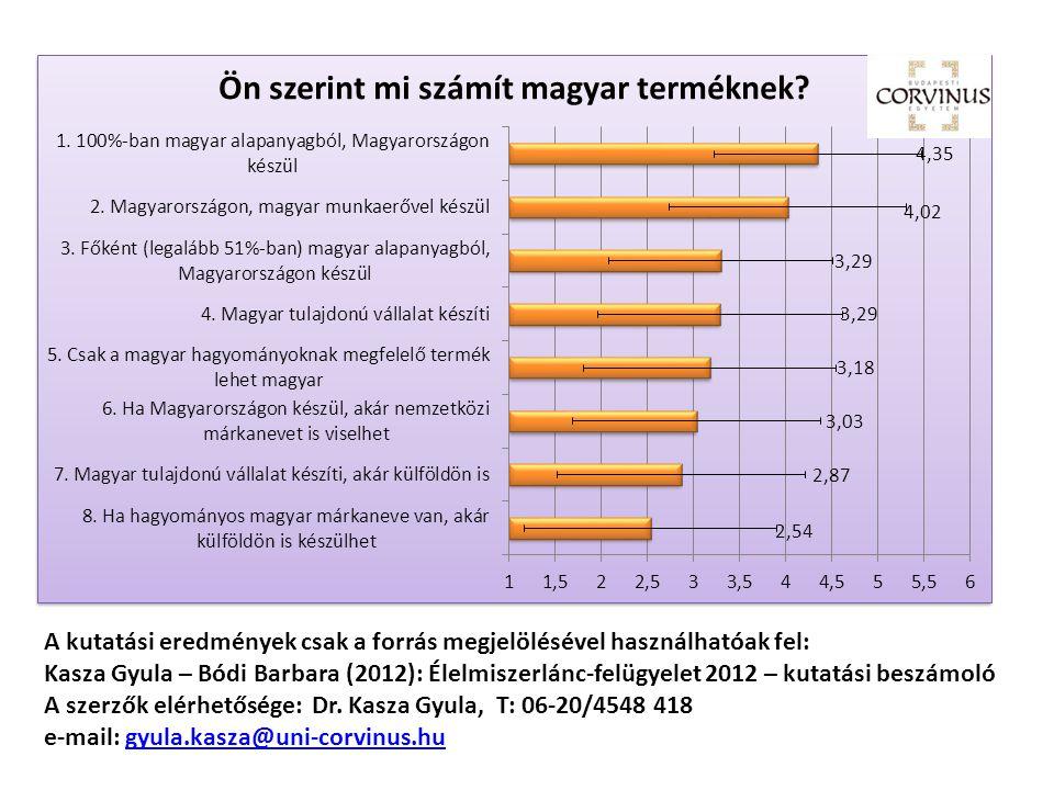 A kutatási eredmények csak a forrás megjelölésével használhatóak fel: Kasza Gyula – Bódi Barbara (2012): Élelmiszerlánc-felügyelet 2012 – kutatási beszámoló A szerzők elérhetősége: Dr.