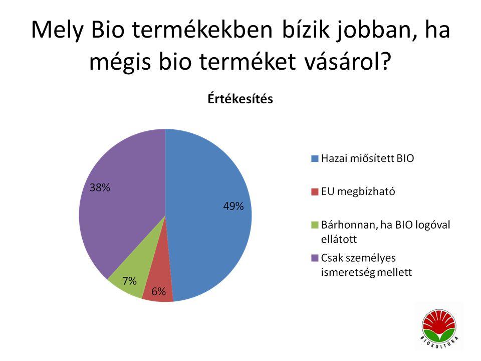 Mely Bio termékekben bízik jobban, ha mégis bio terméket vásárol