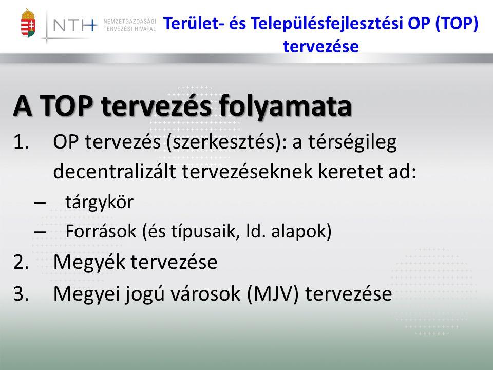 A TOP tervezés folyamata 1.OP tervezés (szerkesztés): a térségileg decentralizált tervezéseknek keretet ad: – tárgykör – Források (és típusaik, ld.