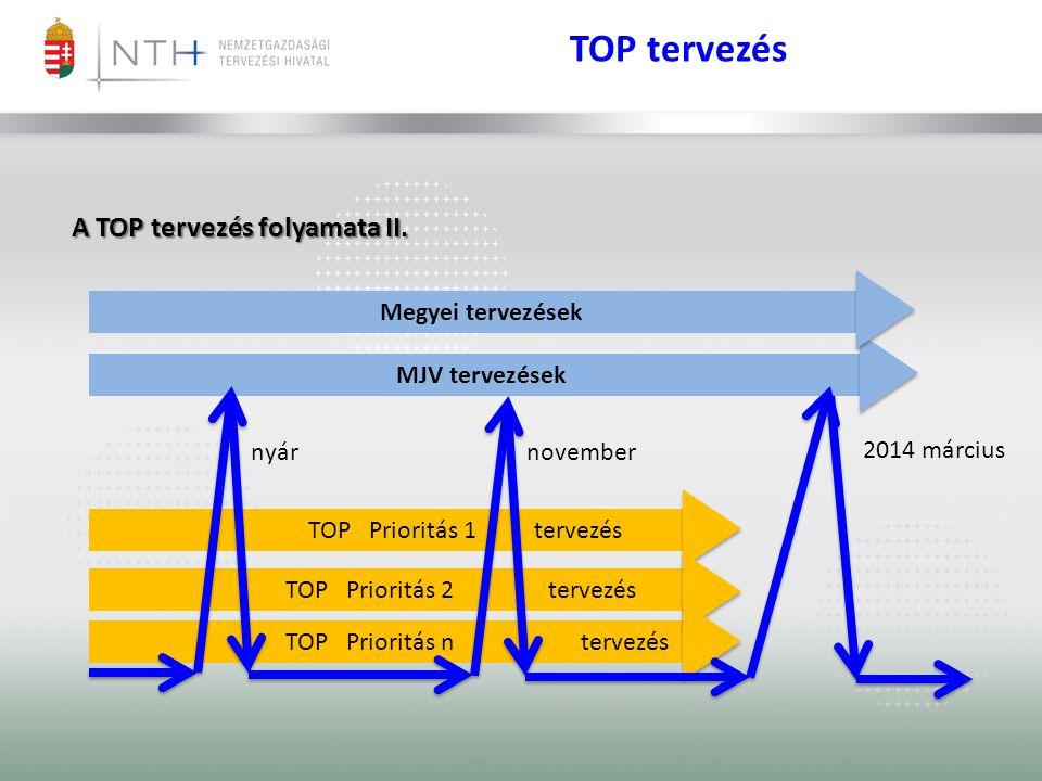 A TOP tervezés folyamata II.
