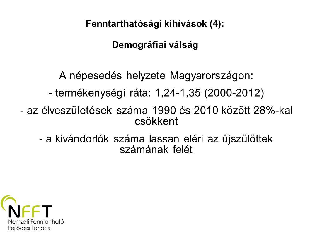 Fenntarthatósági kihívások (4): Demográfiai válság A népesedés helyzete Magyarországon: - termékenységi ráta: 1,24-1,35 (2000-2012) - az élveszületések száma 1990 és 2010 között 28%-kal csökkent - a kivándorlók száma lassan eléri az újszülöttek számának felét