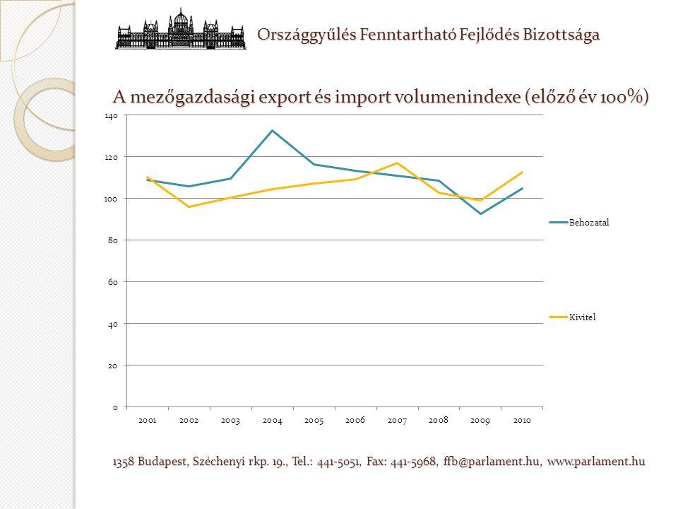 Országgyűlés Fenntartható Fejlődés Bizottsága A mezőgazdasági export és import volumenindexe (előző év 100%) 1358 Budapest, Széchenyi rkp.