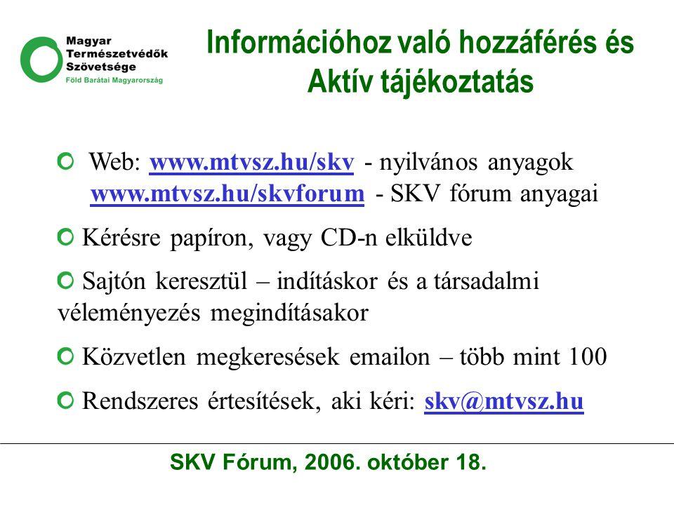 Információhoz való hozzáférés és Aktív tájékoztatás Web: www.mtvsz.hu/skv - nyilvános anyagok www.mtvsz.hu/skvforum - SKV fórum anyagaiwww.mtvsz.hu/skvwww.mtvsz.hu/skvforum Kérésre papíron, vagy CD-n elküldve Sajtón keresztül – indításkor és a társadalmi véleményezés megindításakor Közvetlen megkeresések emailon – több mint 100 Rendszeres értesítések, aki kéri: skv@mtvsz.huskv@mtvsz.hu SKV Fórum, 2006.