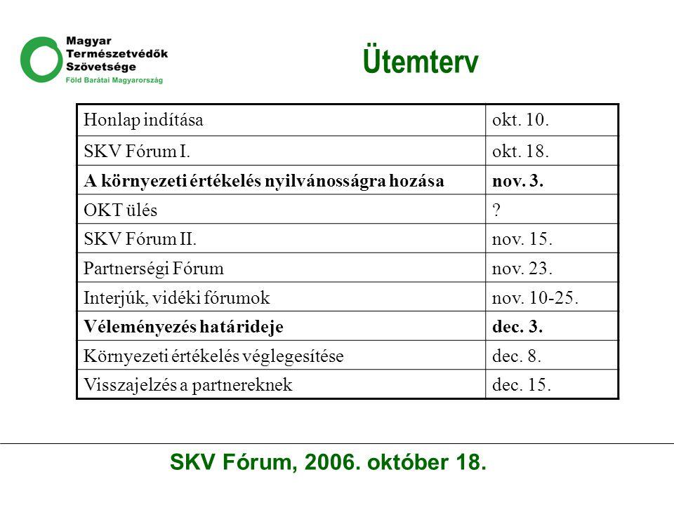 Ütemterv SKV Fórum, 2006. október 18. Honlap indításaokt. 10. SKV Fórum I.okt. 18. A környezeti értékelés nyilvánosságra hozásanov. 3. OKT ülés? SKV F