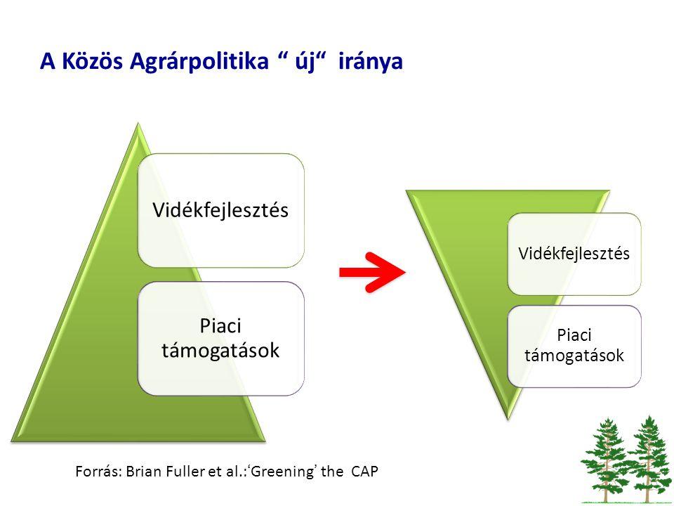 """Vidékfejlesztés Piaci támogatások Vidékfejleszté s Piaci támogatások Forrás: Brian Fuller et al.:'Greening' the CAP A Közös Agrárpolitika """" új"""" iránya"""