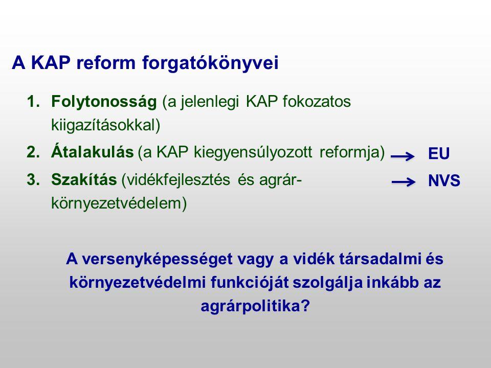 1.Folytonosság (a jelenlegi KAP fokozatos kiigazításokkal) 2.Átalakulás (a KAP kiegyensúlyozott reformja) 3.Szakítás (vidékfejlesztés és agrár- környezetvédelem) A KAP reform forgatókönyvei A versenyképességet vagy a vidék társadalmi és környezetvédelmi funkcióját szolgálja inkább az agrárpolitika.