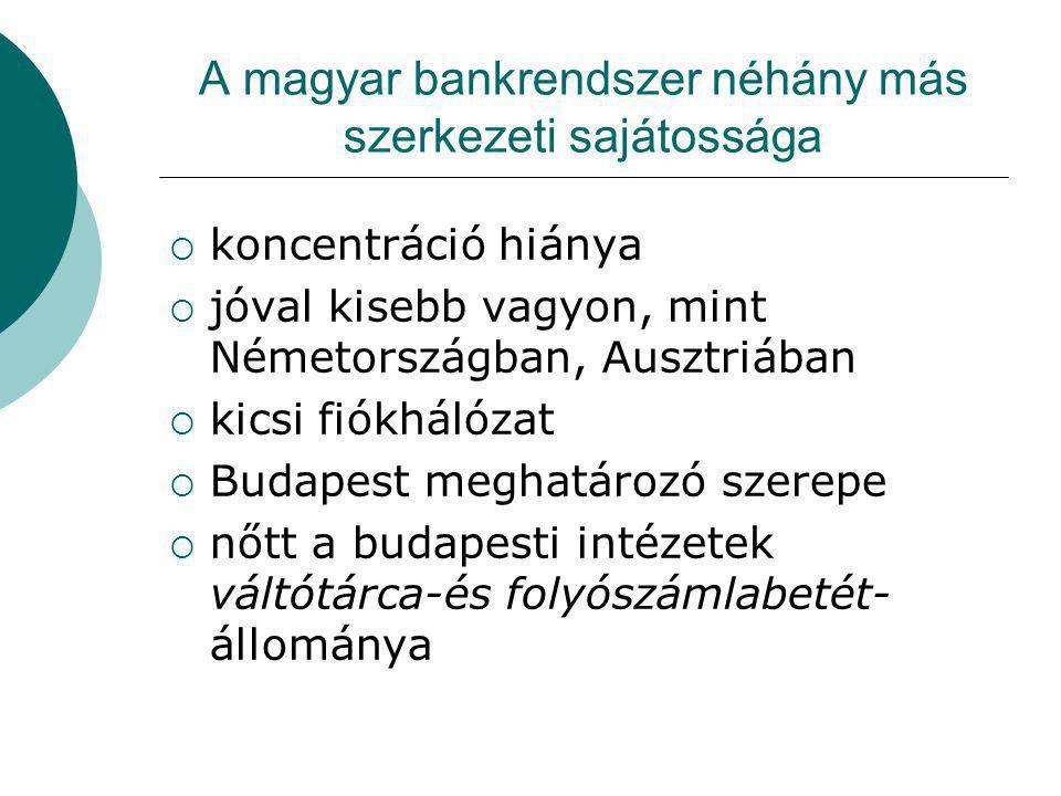 A magyar bankrendszer néhány más szerkezeti sajátossága  koncentráció hiánya  jóval kisebb vagyon, mint Németországban, Ausztriában  kicsi fiókhálózat  Budapest meghatározó szerepe  nőtt a budapesti intézetek váltótárca-és folyószámlabetét- állománya