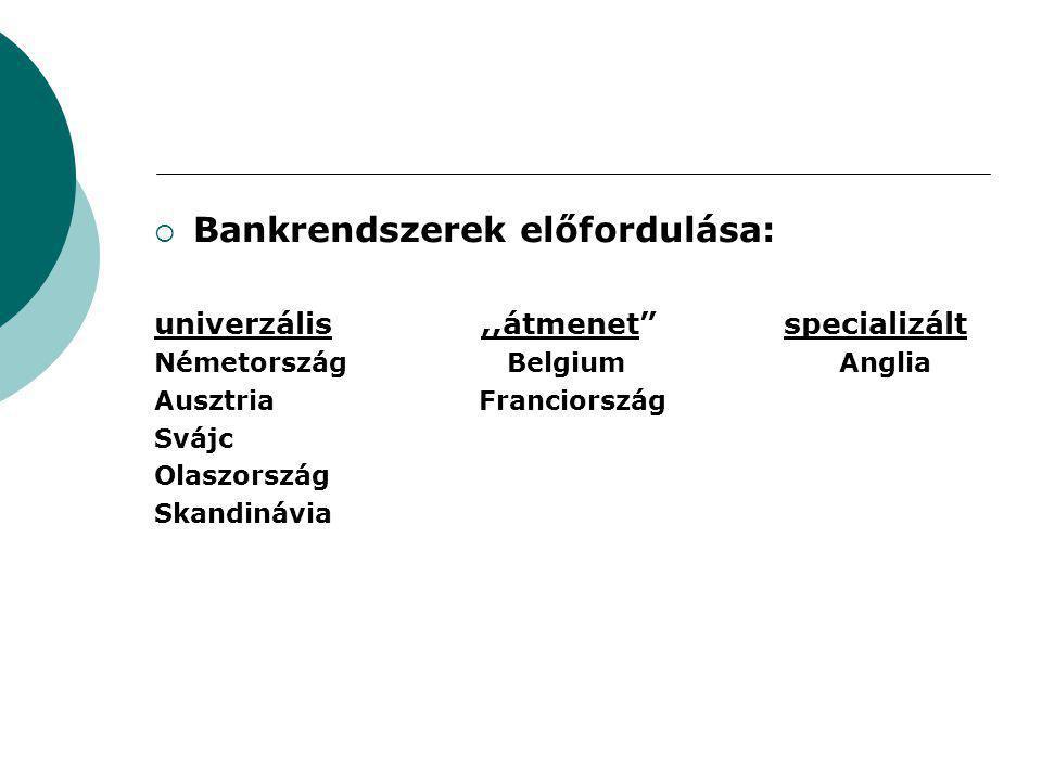 """ Bankrendszerek előfordulása: univerzális,,átmenet"""" specializált Németország Belgium Anglia Ausztria Franciország Svájc Olaszország Skandinávia"""