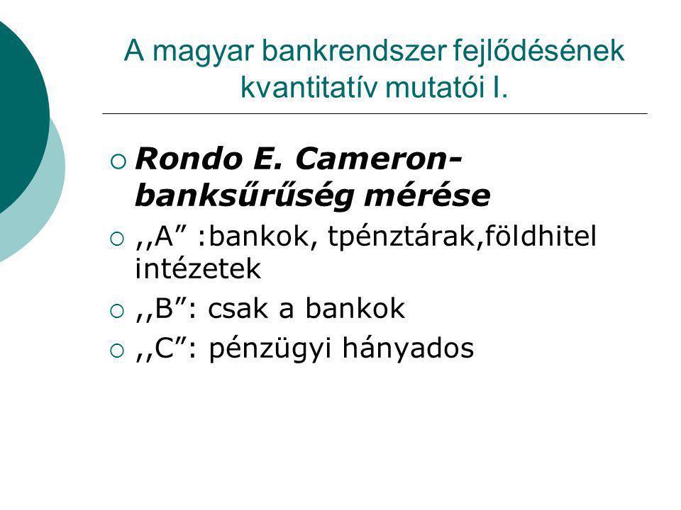 """A magyar bankrendszer fejlődésének kvantitatív mutatói I.  Rondo E. Cameron- banksűrűség mérése ,,A"""" :bankok, tpénztárak,földhitel intézetek ,,B"""":"""