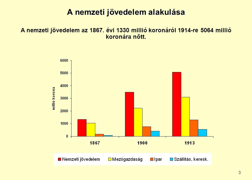 3 A nemzeti jövedelem alakulása A nemzeti jövedelem az 1867. évi 1330 millió koronáról 1914-re 5064 millió koronára nőtt.