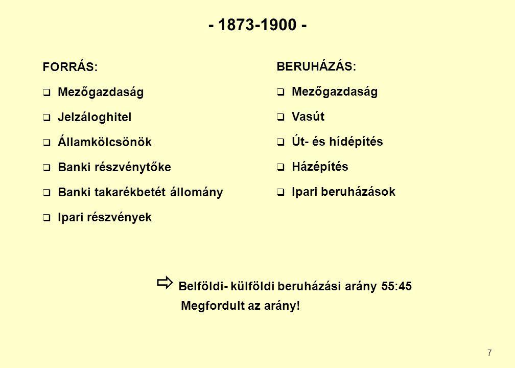 7 - 1873-1900 - FORRÁS:  Mezőgazdaság  Jelzáloghitel  Államkölcsönök  Banki részvénytőke  Banki takarékbetét állomány  Ipari részvények BERUHÁZÁ