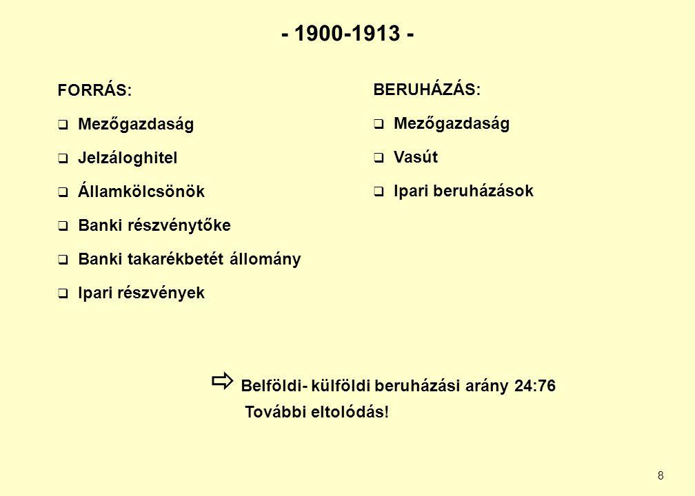 8 - 1900-1913 - FORRÁS:  Mezőgazdaság  Jelzáloghitel  Államkölcsönök  Banki részvénytőke  Banki takarékbetét állomány  Ipari részvények BERUHÁZÁ