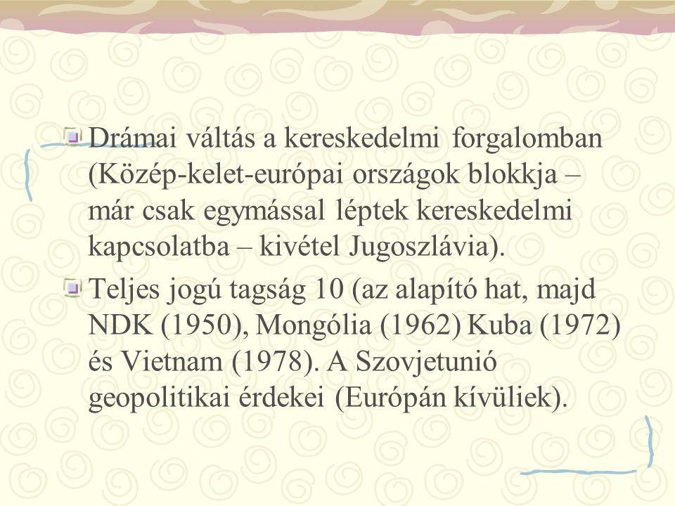 Drámai váltás a kereskedelmi forgalomban (Közép-kelet-európai országok blokkja – már csak egymással léptek kereskedelmi kapcsolatba – kivétel Jugoszlá