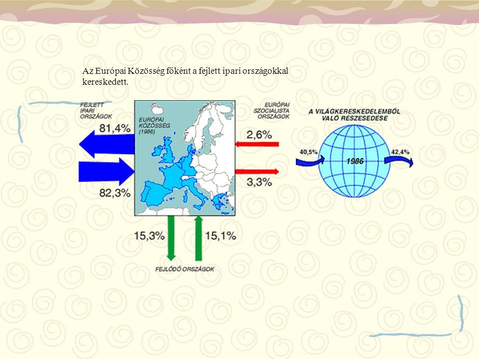 Az Európai Közösség főként a fejlett ipari országokkal kereskedett.
