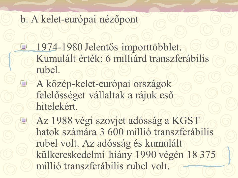 b. A kelet-európai nézőpont 1974-1980 Jelentős importtöbblet. Kumulált érték: 6 milliárd transzferábilis rubel. A közép-kelet-európai országok felelős