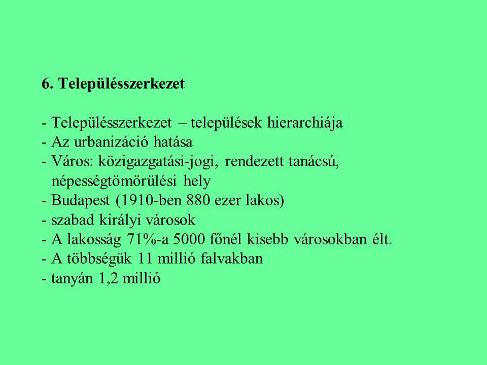6. Településszerkezet - Településszerkezet – települések hierarchiája - Az urbanizáció hatása - Város: közigazgatási-jogi, rendezett tanácsú, népesség