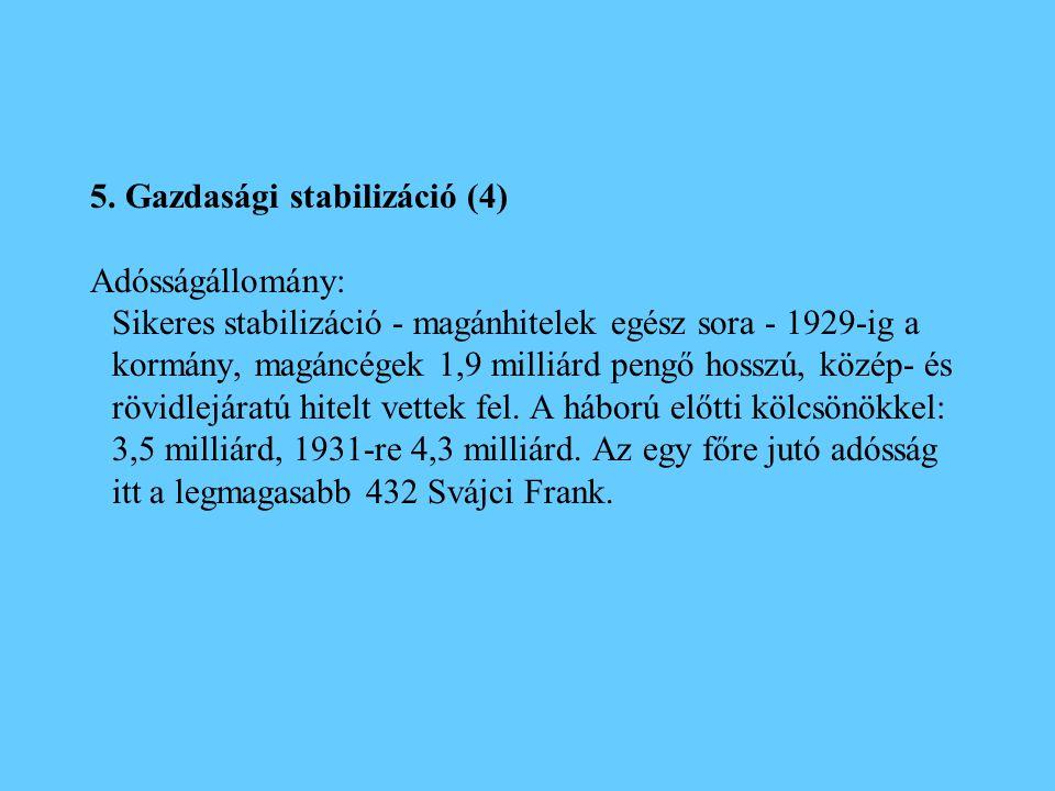 5. Gazdasági stabilizáció (4) Adósságállomány: Sikeres stabilizáció - magánhitelek egész sora - 1929-ig a kormány, magáncégek 1,9 milliárd pengő hossz