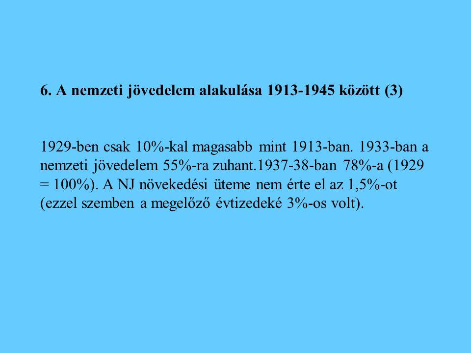 A nemzeti jövedelem alakulása 1913-1945 között 6. A nemzeti jövedelem alakulása 1913-1945 között (3) 1929-ben csak 10%-kal magasabb mint 1913-ban. 193
